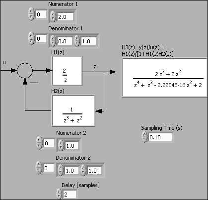 Introduction To Labview Control Design Toolkit By Finn Haugen Techteach