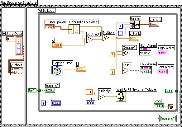 labview block diagram  zen diagram, wiring diagram