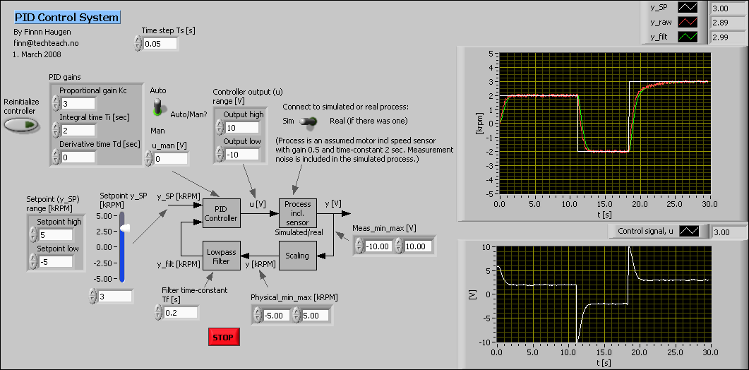 Pid Controller Block Diagram Pid Get Free Image About
