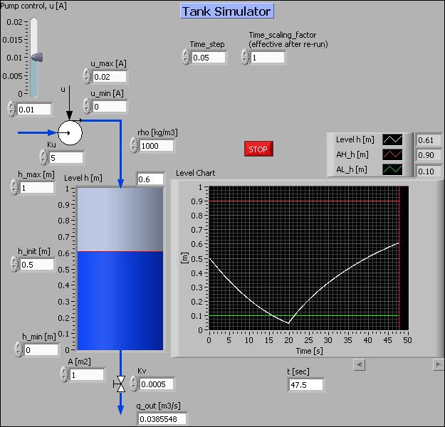 Finn Haugen, TechTeach: Introduction to LabVIEW Simulation Module