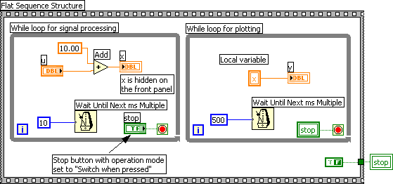 Introduction to labview by finn haugen techteach the block diagram of parallel ccuart Image collections