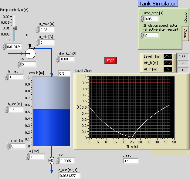 Finn Haugen, TechTeach: Introduction to LabVIEW Simulation