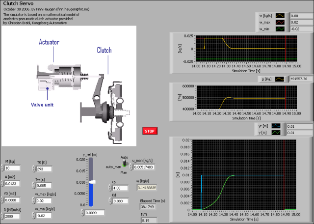 motor simulation using labview Graphical system design guide to power electronics co-simulation with multisim  co-simulation with multisim and labview  for co-simulation using a.